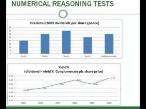 Importance of a Test like Numerical Tests during Recruitment